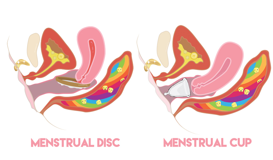 Can you have sex with a menstrual cup